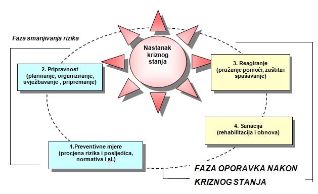 km_graf